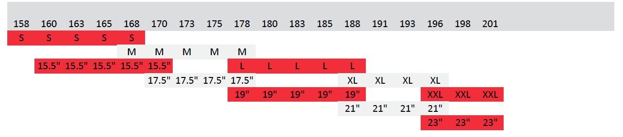 Tutorial come si sceglie la taglia del telaio for Una planimetria della cabina del telaio