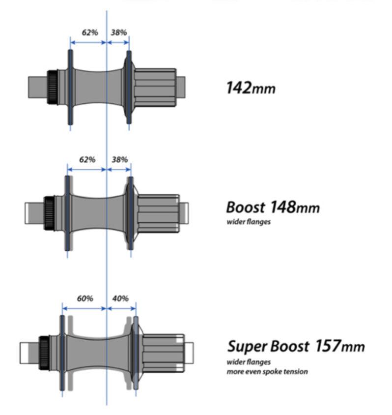 Pivot Switchblade