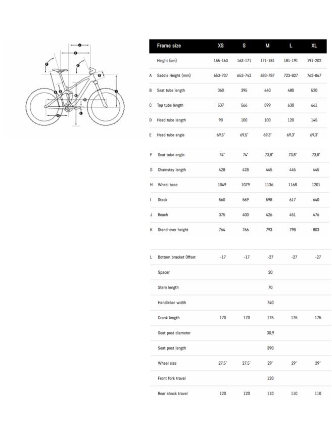 tabella geometria