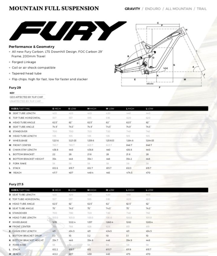 GT Fury 2019