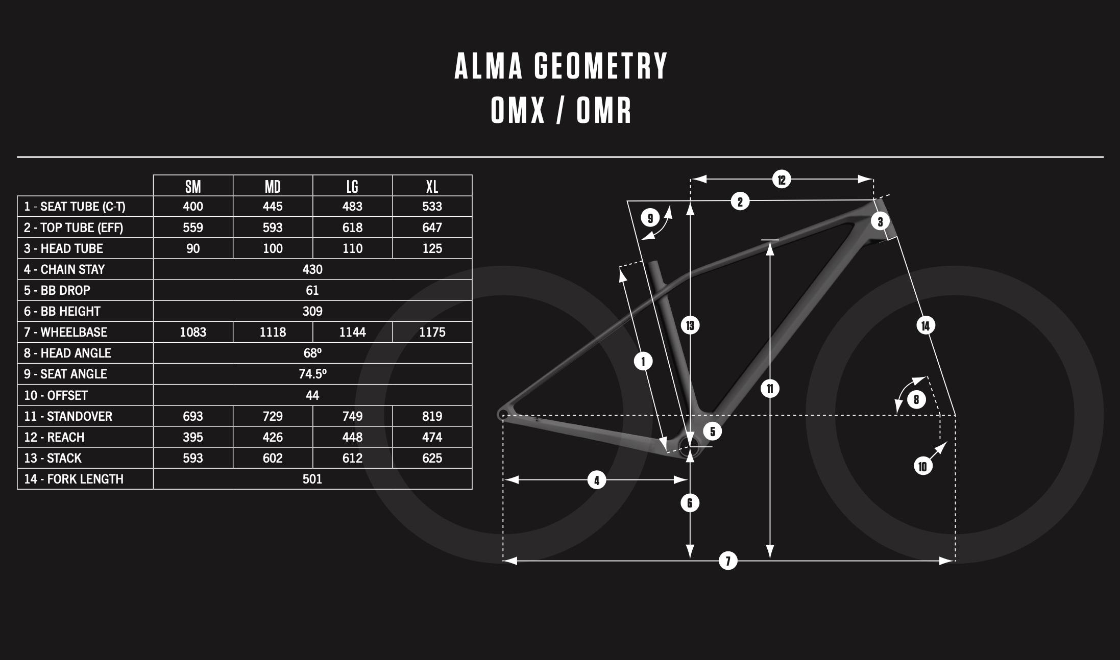ORBEA ALMA 2021 geometría