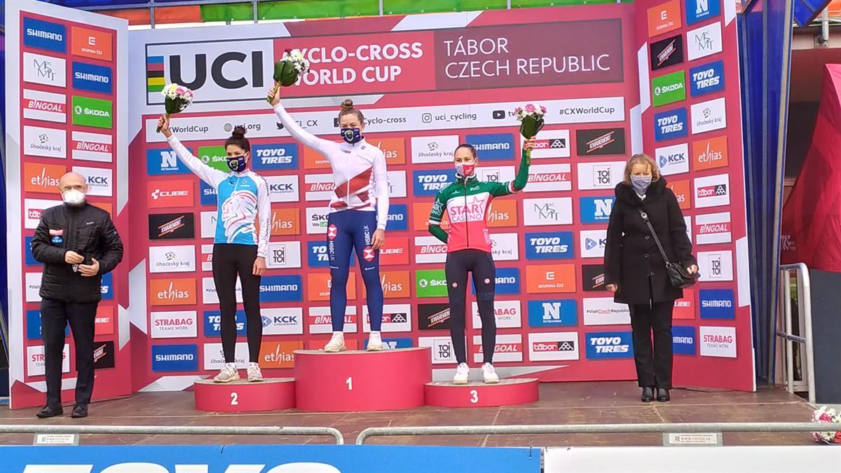 Coppa del Mondo Ciclocross