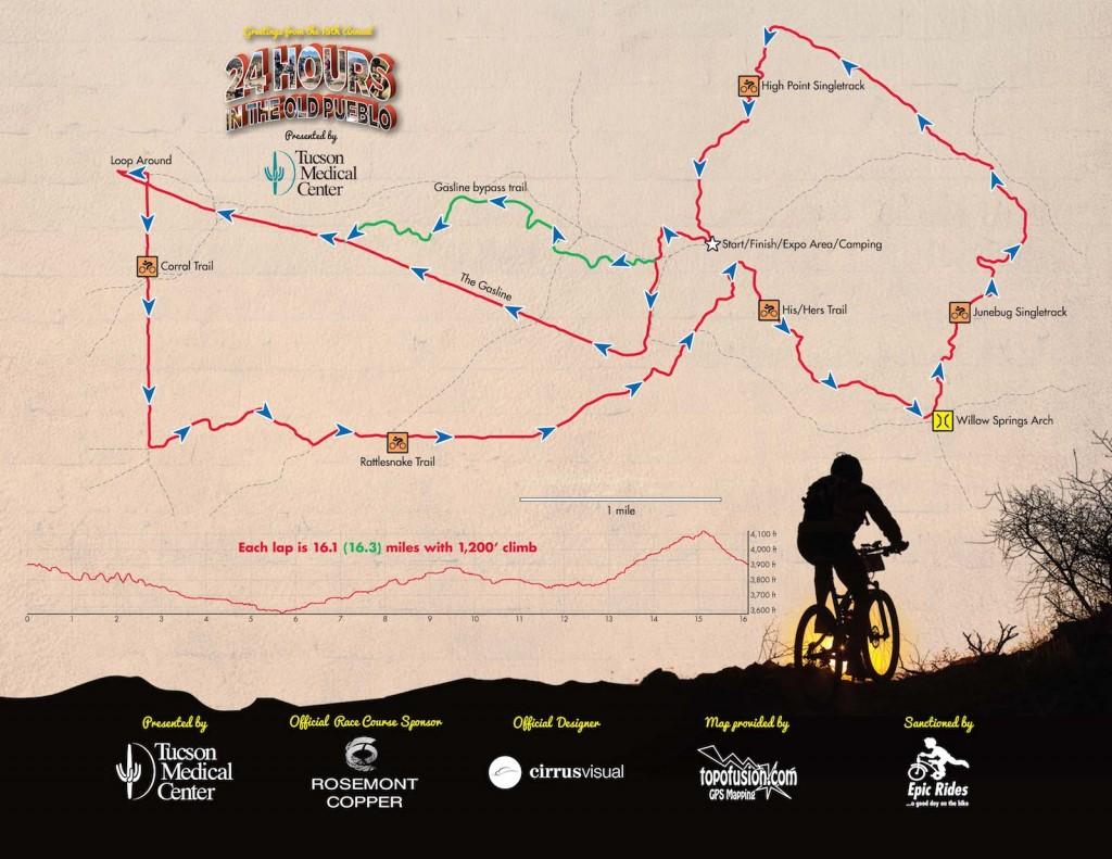 La mappa del percorso della 24 Ore di Old Pueblo.