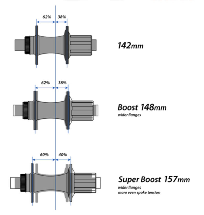 Pivot Switchblade, Mtb da Xc del futuro