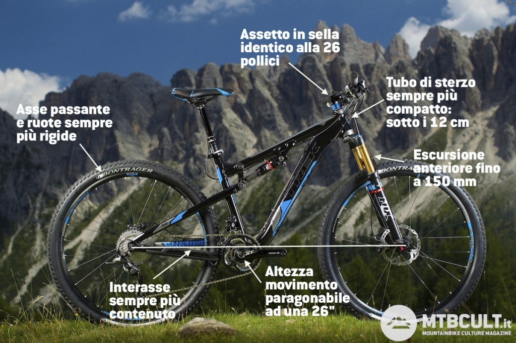 Ecco in breve le caratteristiche tecniche di una moderna trail bike 29er. L'evoluzione sta portando notevoli modifiche, sia alla meccanica che alla guida. Nella foto la Trek Rumblefish Pro.  Foto di Sterling Lorence