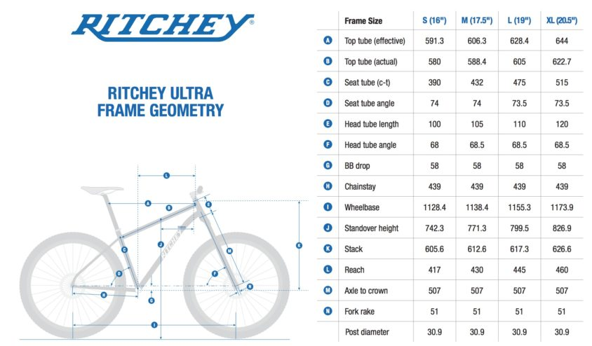 Ritchey Ultra 2019